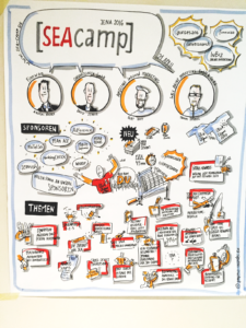 SEAcamp 2016 - graphic-recorder.eu