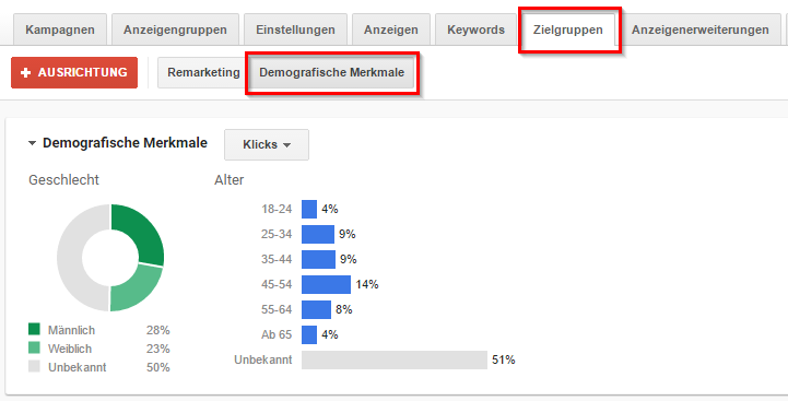 screenshot_demografie