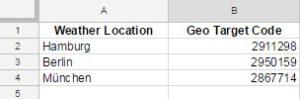 Google AdWords Wetterskript - Standorte