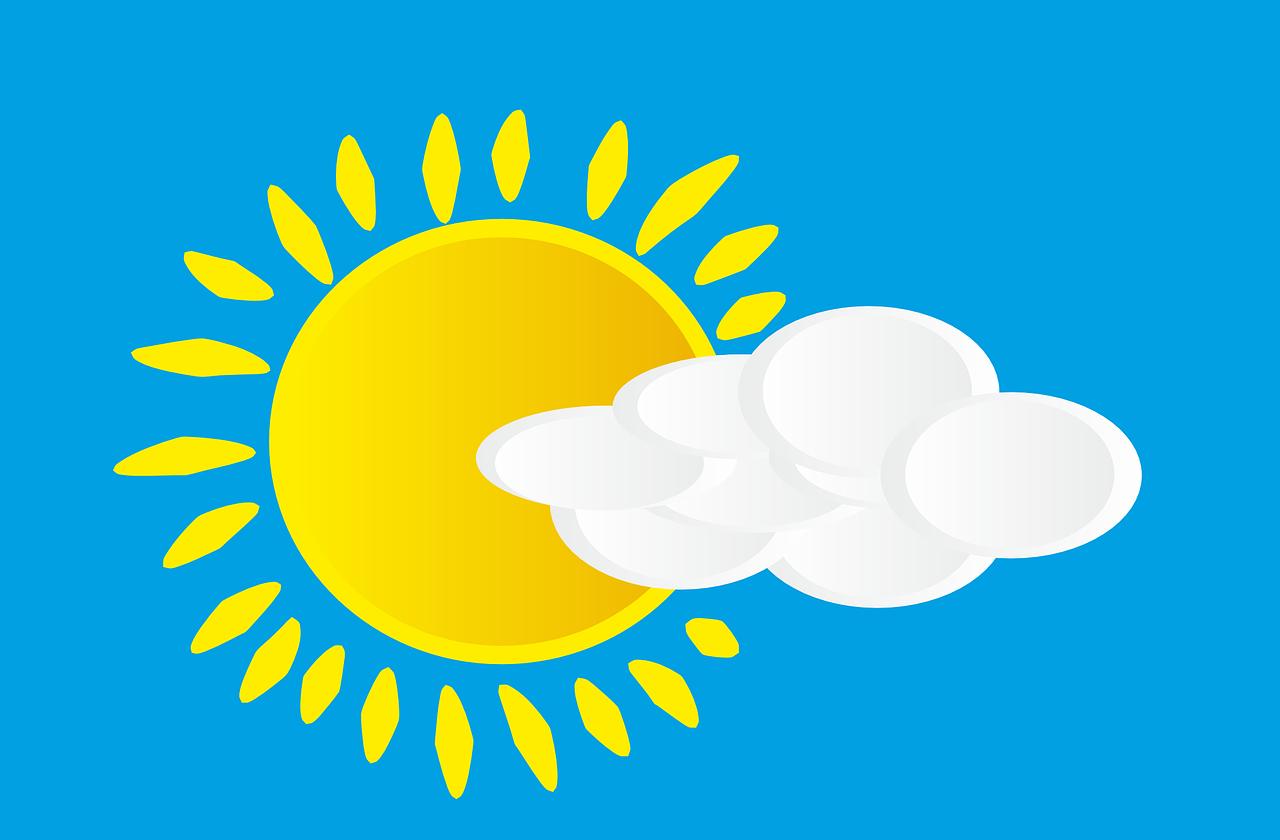 Google AdWords Wetterskript