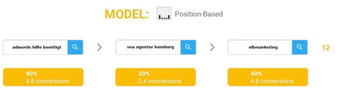 Position-Based-Model